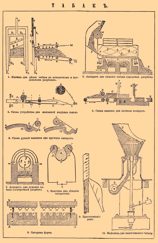 Машинка для скручивания сигарет чертежи