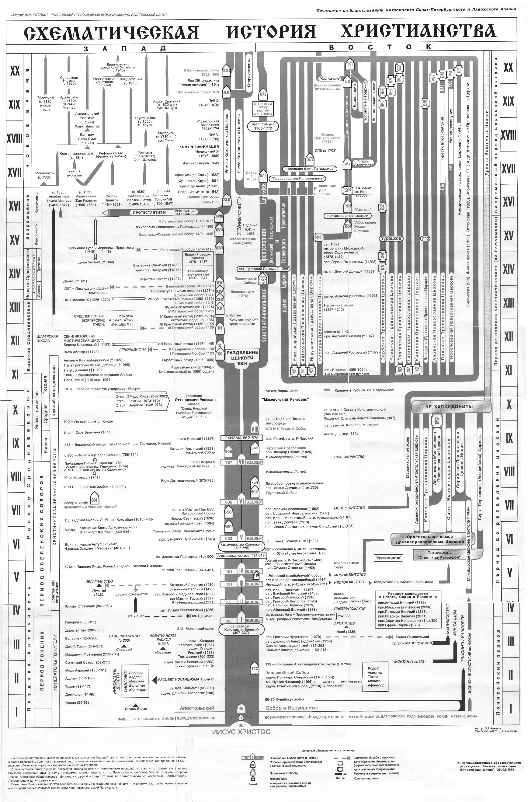 http://www.vehi.net/istoriya/general/map_sm.jpg